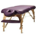 Massage Table Resources
